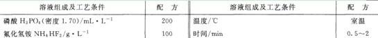 镁合金活化工艺规范