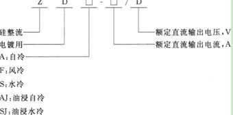 电镀电源型号说明