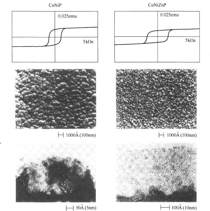 化学镀CoNiP和CoNiZnP横向记录磁介质的典型MH曲线以及SEM、TEM横截面图