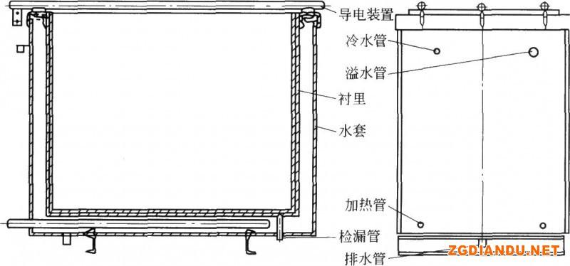 外热式镀铬槽结构