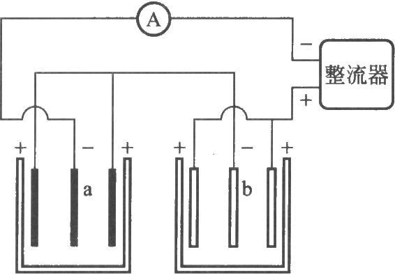 铜库仑计测试电流效率示意