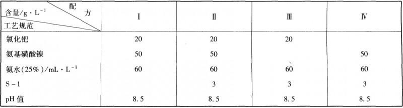 测定极化曲线溶液组成