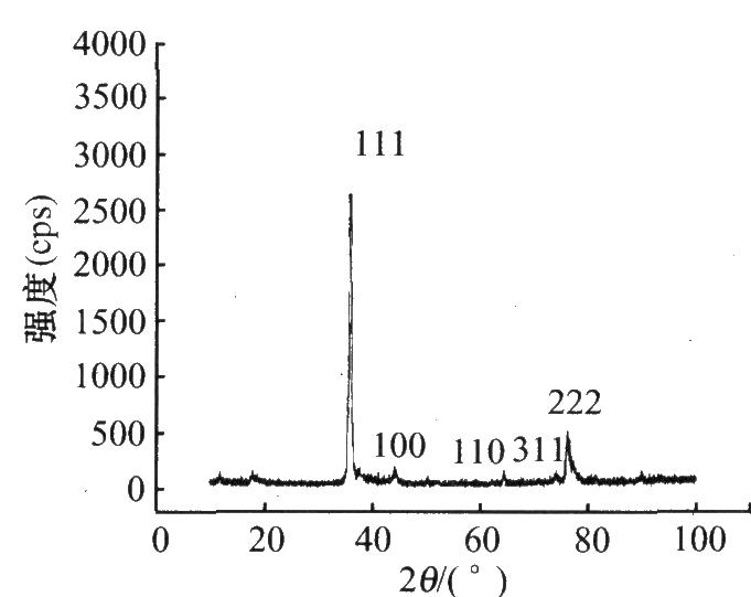 镀层的X射线衍射(XRD)图(a)纯银镀层