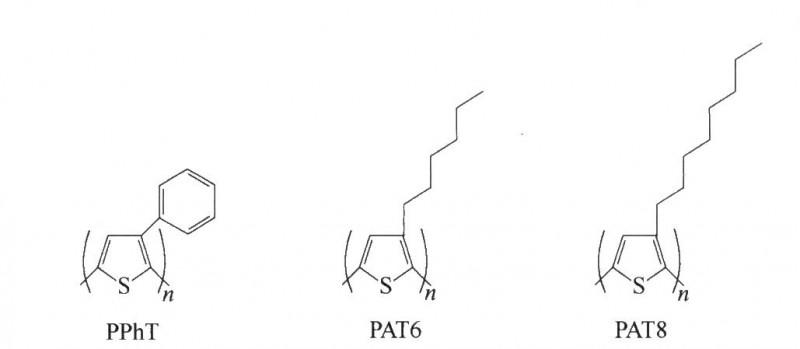 聚噻吩衍生物的分子结构