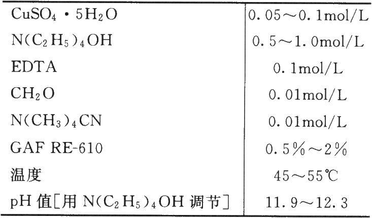 Al无碱化学镀铜工艺规范