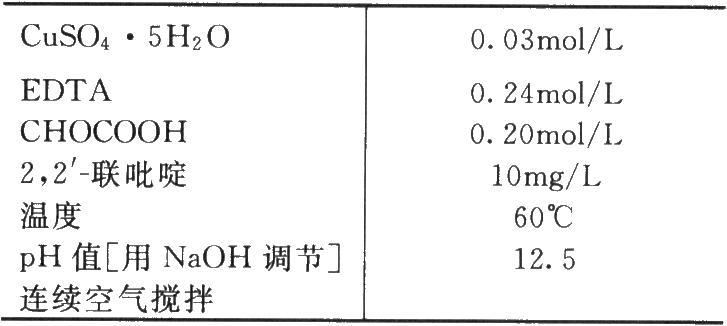 用CHOCOOH作还原剂的化学镀铜工艺规范
