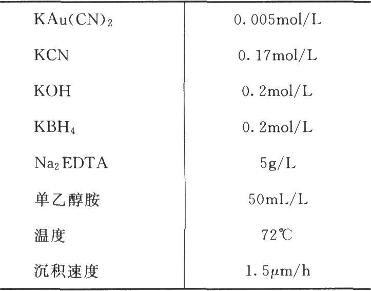 含EDTA和乙醇胺的硼氢化物槽