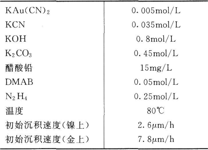 双还原剂(DMAB和肼)化学镀金槽
