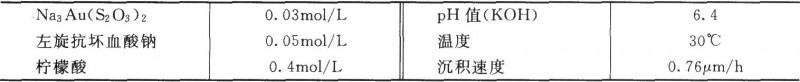 硫代硫酸金(I)抗坏血酸槽