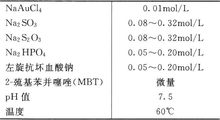 亚硫酸盐一硫代硫酸盐-抗坏血酸槽