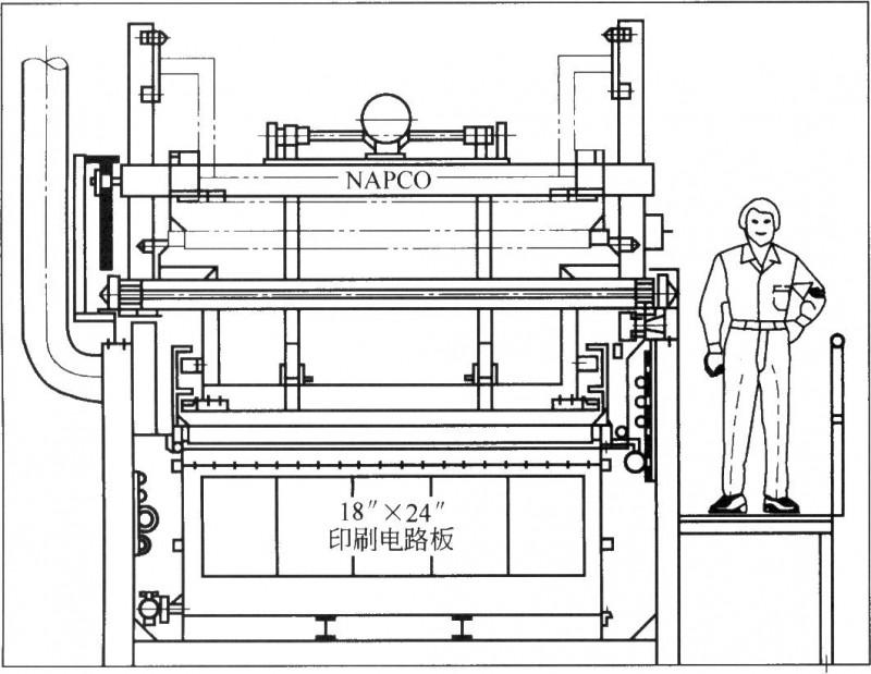 自动印刷电路板电镀机器剖面图