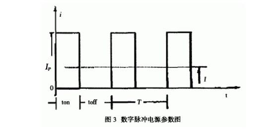数字脉冲电源参数图
