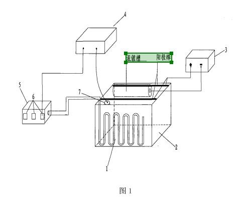 一种单体滚镀槽冷却装置