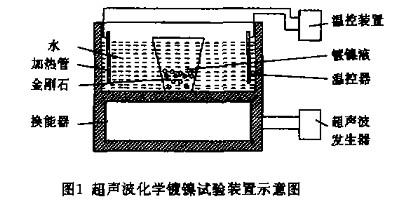 超声波化学镀镍试验装置示意图