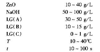 HG浸锌液组成表