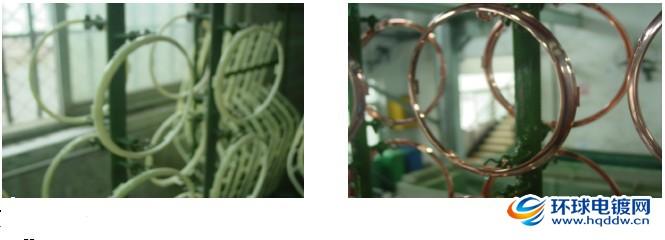 电镀质量控制流程