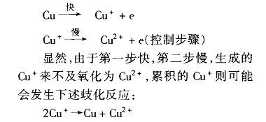 酸铜过程的阳极反应