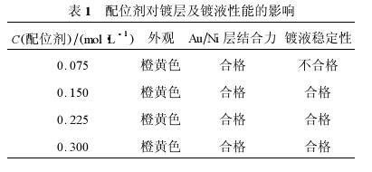 配位剂对镀层及镀液性能的影响表