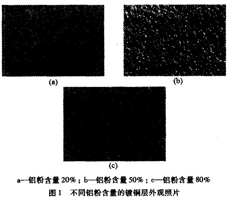 不同铝粉含量的镀铜层外观照片