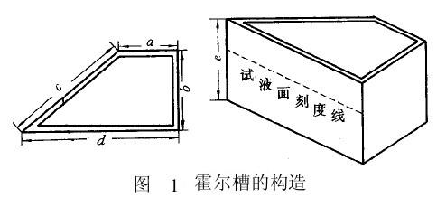 霍尔槽的构造结构图