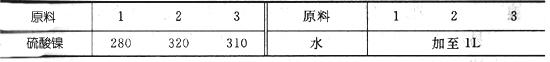 镍源配方表