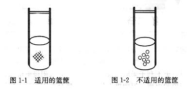 蓝筐代替装挂进行化学除油适宜和不适宜的蓝筐图