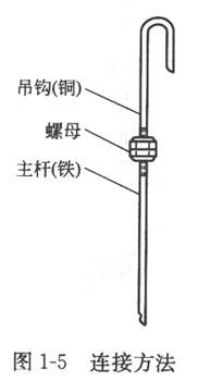 电解除锈挂具的连接方法