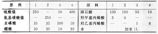 镀镍电镀液配方表