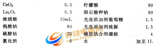 用于化学镀的钨-钴-稀土合金电镀液配方