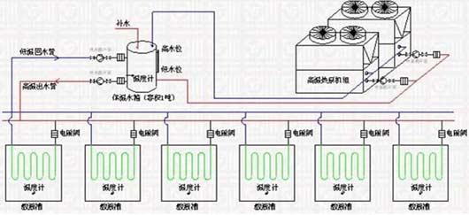 金凯高温热泵热水机 烘干机应用于电镀厂